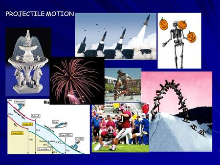 PROJECTILE MOTION. Relevant Physics: The Independence of the Vertical and Horizontal directions means that a projectile motion problem consists of two.