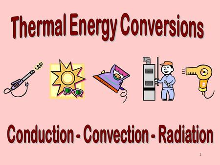 Thermal Energy Conversions Conduction - Convection - Radiation