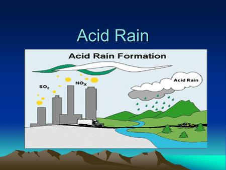 Acid Rain. Educational Objectives To understand how the pH level of an environment affects living organisms. To understand the relationship between the.
