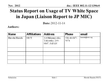 Doc.: IEEE 802.11-12/1396r0 Submission Nov. 2012 Hiroshi Harada (NICT)Slide 1 Status Report on Usage of TV White Space in Japan (Liaison Report to JP MIC)