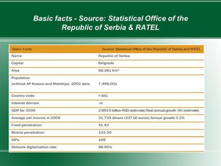 Basic facts - Source: Statistical Office of the Republic of Serbia & RATEL.