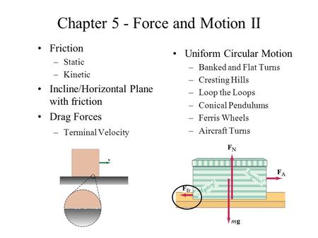 Chapter 5 - Force and Motion II Friction –Static –Kinetic Incline/Horizontal Plane with friction Drag Forces –Terminal Velocity Uniform Circular Motion.