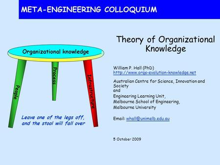 META-ENGINEERING COLLOQUIUM Theory of Organizational Knowledge William P. Hall (PhD)  Australian Centre for Science,
