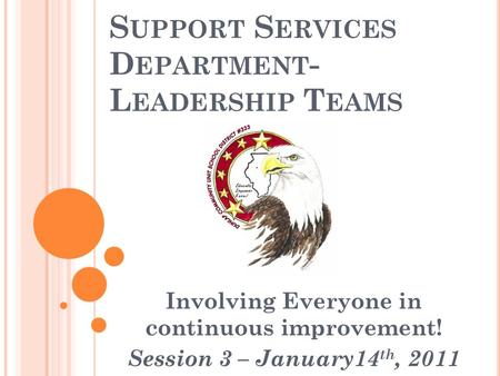 S UPPORT S ERVICES D EPARTMENT - L EADERSHIP T EAMS Involving Everyone in continuous improvement! Session 3 – January14 th, 2011.