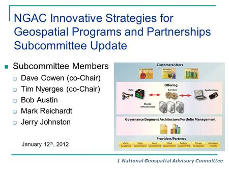 1 National Geospatial Advisory Committee NGAC Innovative Strategies for Geospatial Programs and Partnerships Subcommittee Update Subcommittee Members 