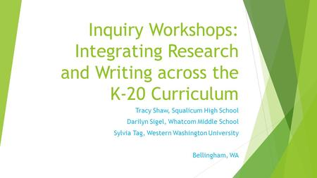 Inquiry Workshops: Integrating Research and Writing across the K-20 Curriculum Tracy Shaw, Squalicum High School Darilyn Sigel, Whatcom Middle School Sylvia.