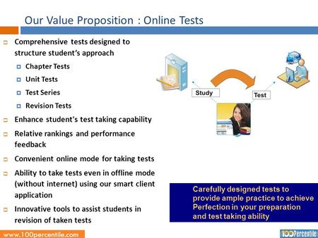 Www.100percentile.com Our Value Proposition : Online Tests  Comprehensive tests designed to structure student's approach  Chapter Tests  Unit Tests.