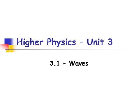 Higher Physics – Unit 3 3.1 - Waves. a a λ λ crest trough Wave Theory All waves transmit energy. The energy of a wave depends on its amplitude. a = amplitude.