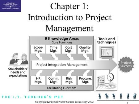 introduction to management by schermerhorn class Schermerhorn mgmt9 ch01 ppt management, 9/e john r schermerhorn, jr chapter 1: schermerhorn mgmt9 ch01 schermerhorn mgmt9 ch09.