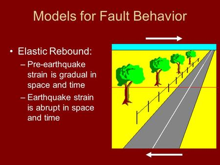 Models for Fault Behavior Elastic Rebound: –Pre-earthquake strain is gradual in space and time –Earthquake strain is abrupt in space and time.
