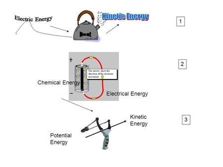 Chemical Energy Electrical Energy 2 1 3 Potential Energy Kinetic Energy.