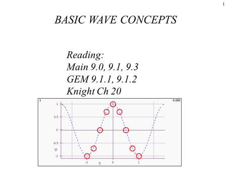 1 Reading: Main 9.0, 9.1, 9.3 GEM 9.1.1, 9.1.2 Knight Ch 20 BASIC WAVE CONCEPTS.