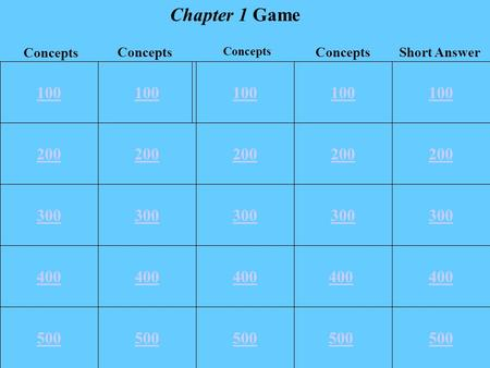 100 200 300 400 500 100 200 300 400 500 100 ConceptsShort Answer Concepts Chapter 1 Game 400 500.