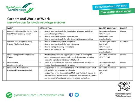 Careers and World of Work Menu of Services for Schools and Colleges 2015-2016 TOPICDESCRIPTIONTARGET AUDIENCETIMING 1 Apprenticeship Matching Service/Jobs.