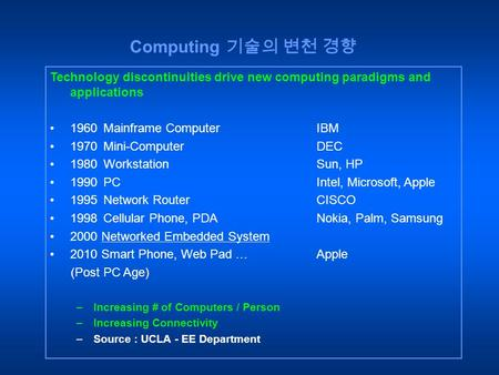 Technology discontinuities drive new computing paradigms and applications 1960 Mainframe ComputerIBM 1970 Mini-Computer DEC 1980 WorkstationSun, HP 1990PCIntel,