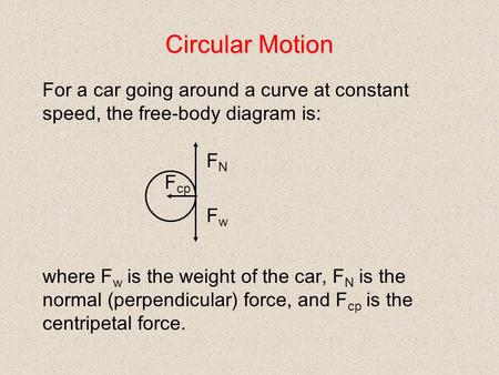 Circular Motion For a car going around a curve at constant speed, the free-body diagram is: where F w is the weight of the car, F N is the normal (perpendicular)