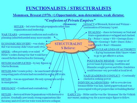 "STRUCTURALIST S Believe: FUNCTIONALISTS / STRUCTURALISTS Mommsen, Broszat (1970s <) Opportunistic, non-determinist, weak dictator. ""Confusion of Private."