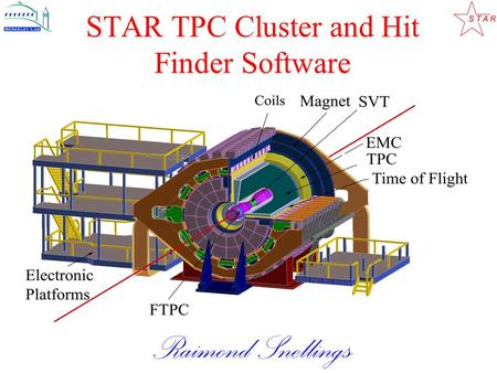 STAR TPC Cluster and Hit Finder Software Raimond Snellings.