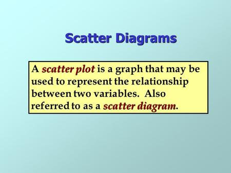 Scatter Diagrams scatter plot scatter diagram A scatter plot is a graph that may be used to represent the relationship between two variables. Also referred.