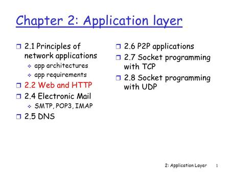 2: Application Layer 1 Chapter 2: Application layer r 2.1 Principles of network applications  app architectures  app requirements r 2.2 Web and HTTP.