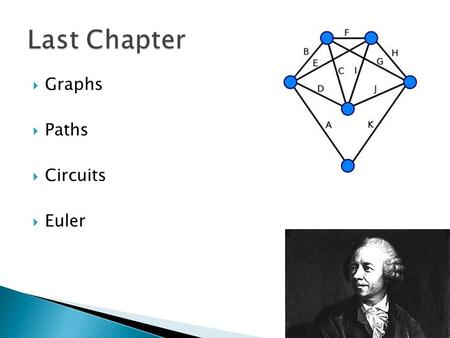  Graphs  Paths  Circuits  Euler. Traveling Salesman Problems.