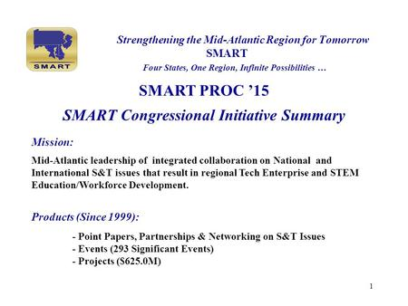 1 Strengthening the Mid-Atlantic Region for Tomorrow SMART Four States, One Region, Infinite Possibilities … SMART PROC '15 SMART Congressional Initiative.