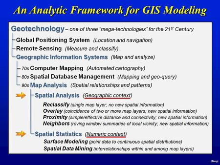"An Analytic Framework for GIS Modeling (Berry) The Analysis Frame provides consistent ""parceling"" needed for map analysis and extends discrete point,"