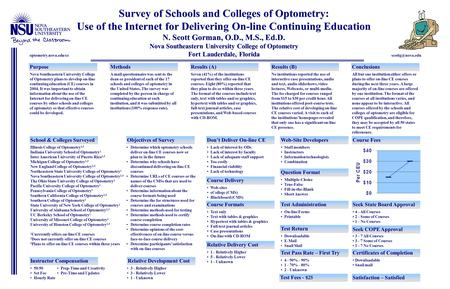 Survey of Schools and Colleges of Optometry: Use of the Internet for Delivering On-line Continuing Education N. Scott Gorman, O.D., M.S., Ed.D. Nova Southeastern.