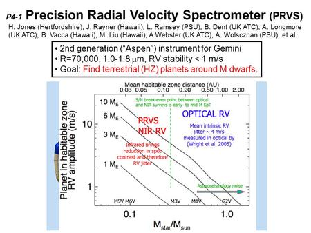 "P4-1 Precision Radial Velocity Spectrometer (PRVS) 2nd generation (""Aspen"") instrument for Gemini R=70,000, 1.0-1.8  m, RV stability < 1 m/s Goal: Find."
