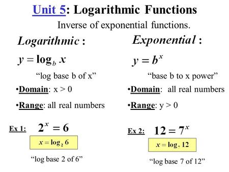 "Unit 5: Logarithmic Functions Inverse of exponential functions. ""log base 2 of 6"" Ex 1: Domain: all real numbers Range: y > 0 ""log base b of x"" Domain:"
