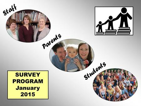 SURVEY PROGRAM January 2015 Students Parents Staff.