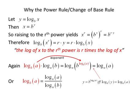 Why the Power Rule/Change of Base Rule