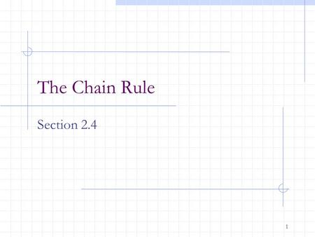 1 The Chain Rule Section 2.4. 2 After this lesson, you should be able to: Find the derivative of a composite function using the Chain Rule. Find the derivative.