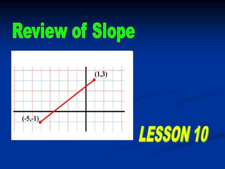 There are three ways in which we can solve for slope: Slope = RISE RUN 1. Use the formula and count the spaces on a graph. = 2323.
