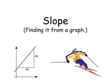 Slope (Finding it from a graph.). Key Idea : Slope of a line is a ratio of change in y (the rise) to the change in x (the run) between any two points.