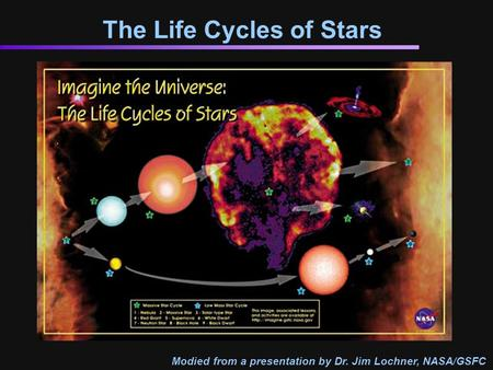 The Life Cycles of Stars Modied from a presentation by Dr. Jim Lochner, NASA/GSFC.