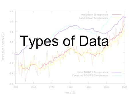 Types of Data. What is data? Data can be collected for almost anything you want to find out about. Data means information.