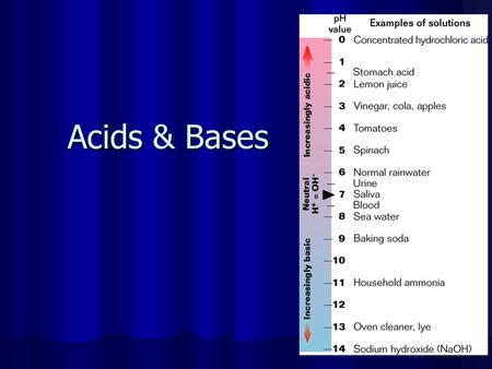 Acids & Bases. pH scale Ranges from 0-14 Ranges from 0-14 0 – 6 = Acid 0 – 6 = Acid 0 is most acidic 0 is most acidic Concentration of H + (hydrogen or.