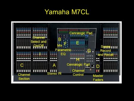 Yamaha M7CL C B A D E F G H I Stereo IN Mix Channel Section Master Faders Cenralogic Pad Parametric EQ Scene Record and Recall Cenralogic Pad Channel Control.