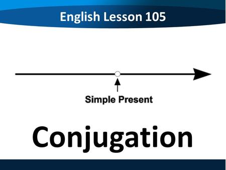 English Lesson 105 Conjugation. English Lesson 105 Conjugation Personal pronoun + verb Infinite form I You He / She / it We You They to go go goes go.
