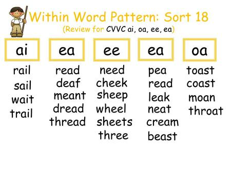 Within Word Pattern: Sort 18 (Review for CVVC ai, oa, ee, ea)