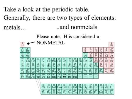 Take a look at the periodic table. metals…..and nonmetals Generally, there are two types of elements: Please note: H is considered a NONMETAL.