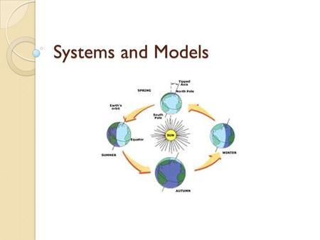 Systems and Models. Try this Think of any system that is cyclical and draw it as a model. For example, the seasons.