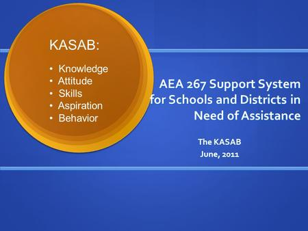 AEA 267 Support System for Schools and Districts in Need of Assistance The KASAB June, 2011 KASAB: Knowledge Attitude Skills Aspiration Behavior.