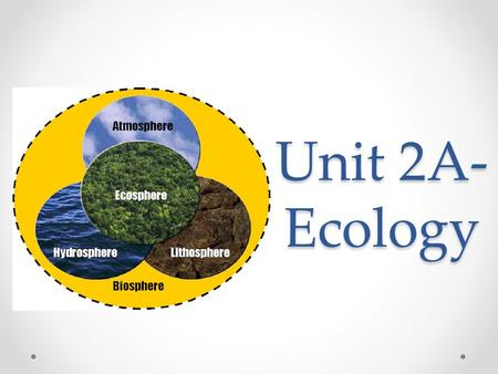 Unit 2A- Ecology. The Biosphere: all life on Earth <strong>and</strong> all the parts of the Earth where life exists Ecology is the study of the interactions of all of.