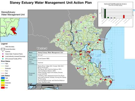 Slaney Estuary Water Management Unit Action Plan NameSlaney Estuary Water Management Unit Area351 km 2 River Basin District South Eastern RBD Main Counties.
