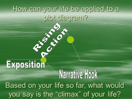 "How can your life be applied to a plot diagram? Based on your life so far, what would you say is the ""climax"" of your life?"