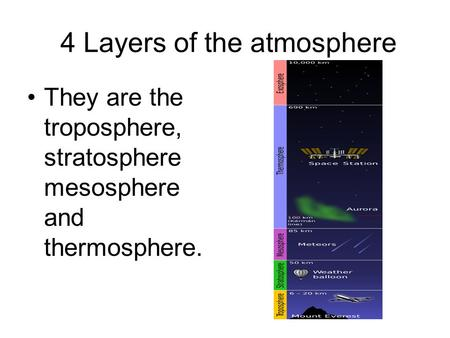 4 <strong>Layers</strong> <strong>of</strong> <strong>the</strong> <strong>atmosphere</strong> They are <strong>the</strong> troposphere, stratosphere mesosphere and thermosphere.