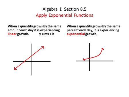 Algebra 1 Section 8.5 Apply Exponential Functions When a quantity grows by the same amount each day it is experiencing linear growth. y = mx + b When a.