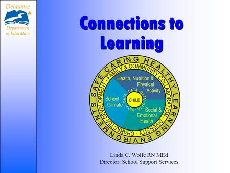 Connections to Learning Linda C. Wolfe RN MEd Director: School Support Services.